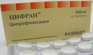 cifran-tabletki